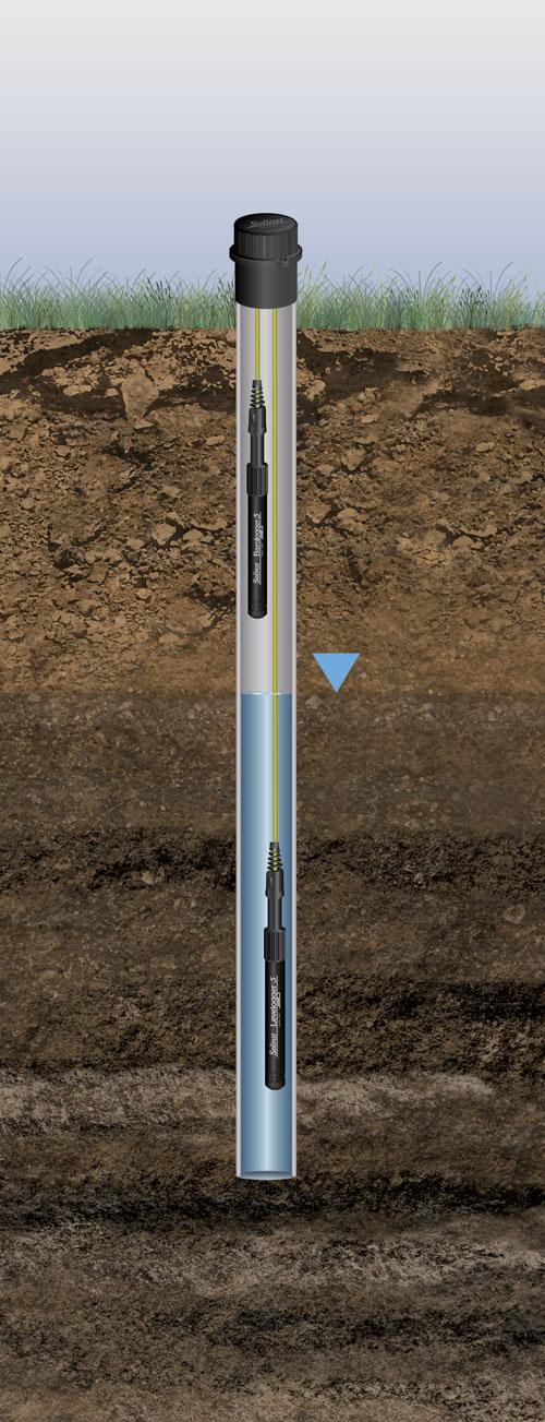 rejestrator poziomu wody system